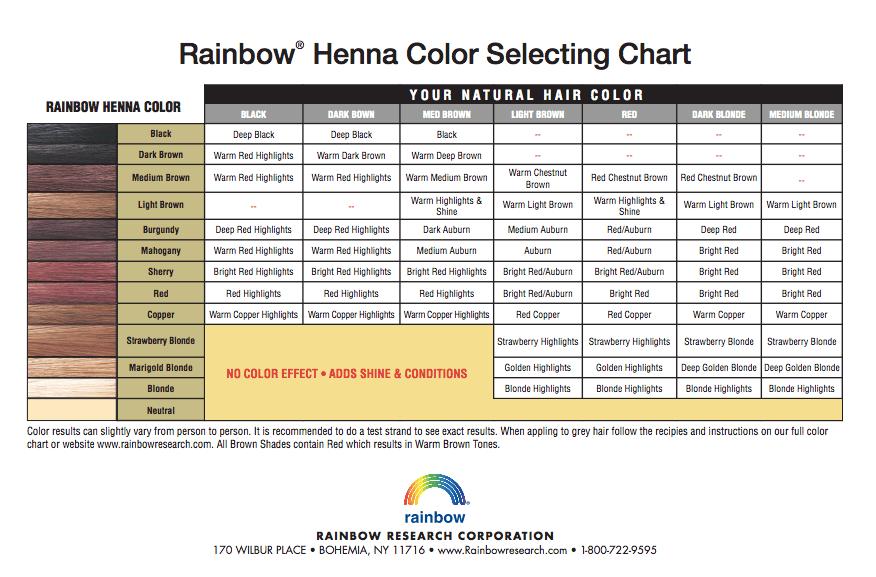 Rainbow Research Henna Hair Color Best Hair Color 2018